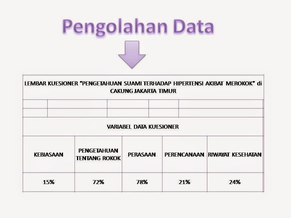 Jurnal Doc : prevalensi di indonesia gagal jantung k