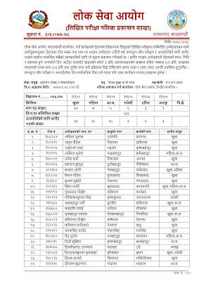Lok Sewa Aayog Written Exam Result & Exam Schedule of Nasu Account