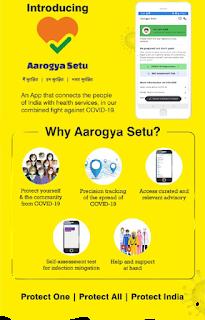softwarequery.com-arogya setu