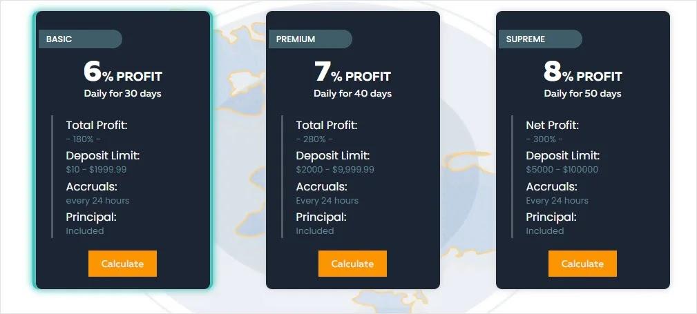 Инвестиционные планы Infinite-Profit