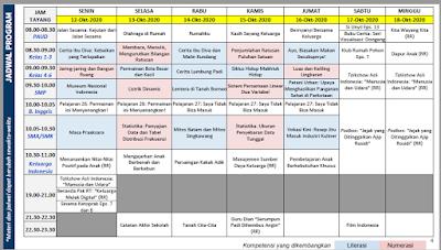 program tayang belajar dari rumah tVRI 12 oktober 2020