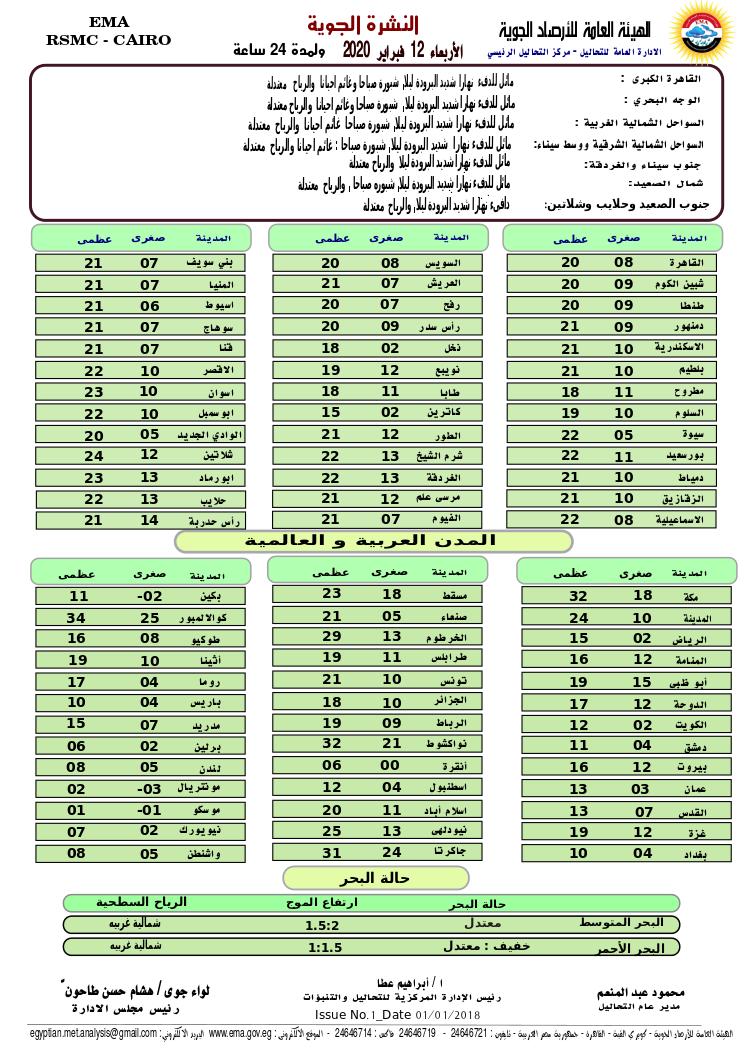 اخبار طقس الاربعاء 12 فبراير 2020 النشرة الجوية فى مصر و الدول العربية و العالمية