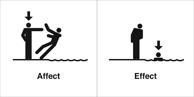 Kesalahan Penggunaan Perkataan  AFFECT dan EFFECT, bahasa inggeris , kuasai bahasa inggeris, online bahasa inggeris