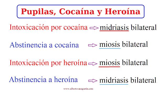 cocaína, heroína, intoxicación, abstinencia