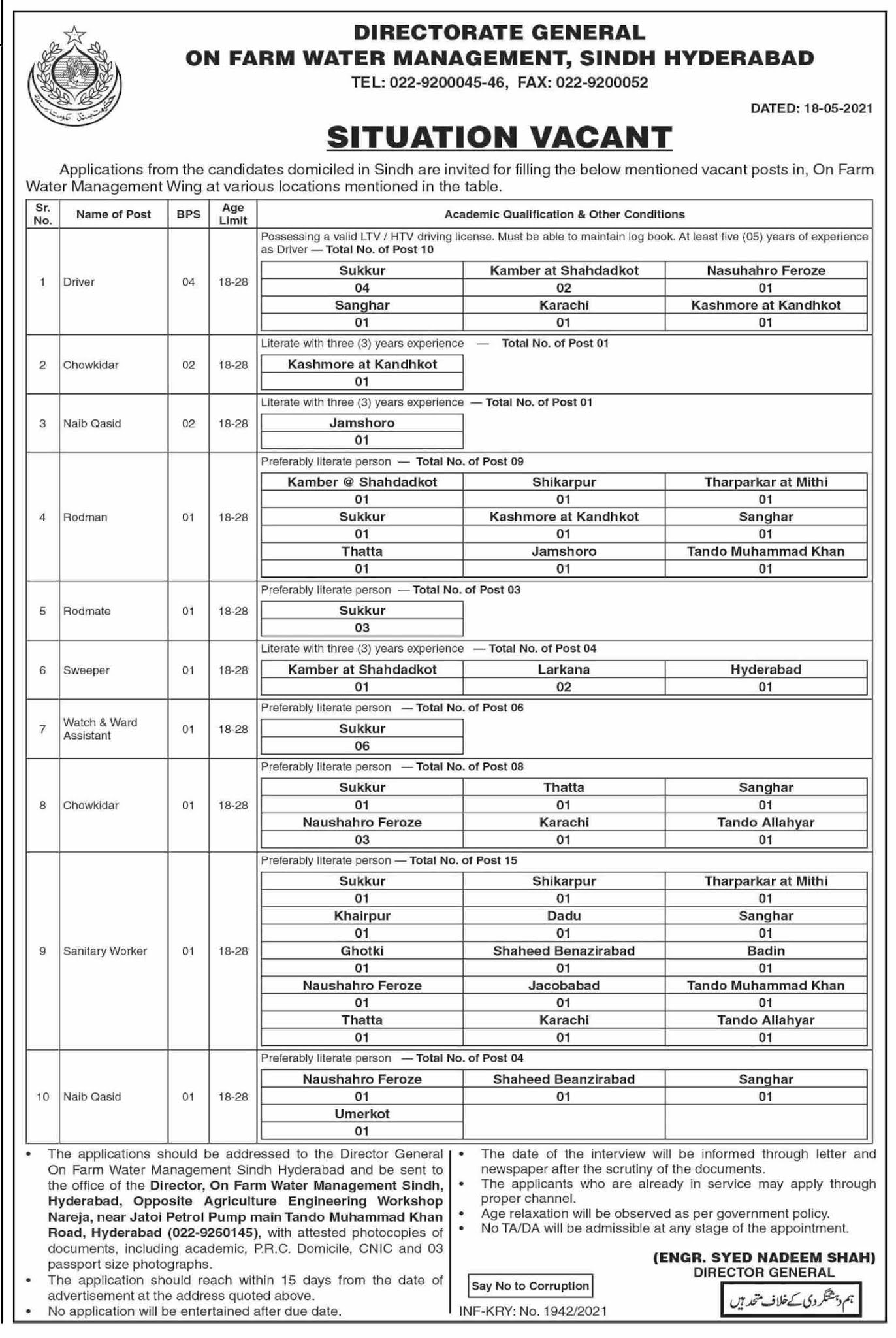 Latest Farm Water Management BPS 01 to 04 Jobs 2021