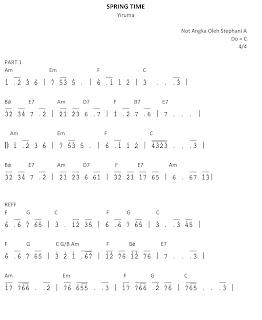 not angka lagu yiruma