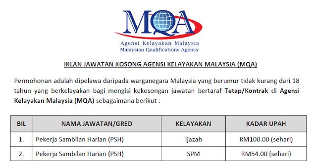 jawatan kosong agensi kelayakan malaysia 2020