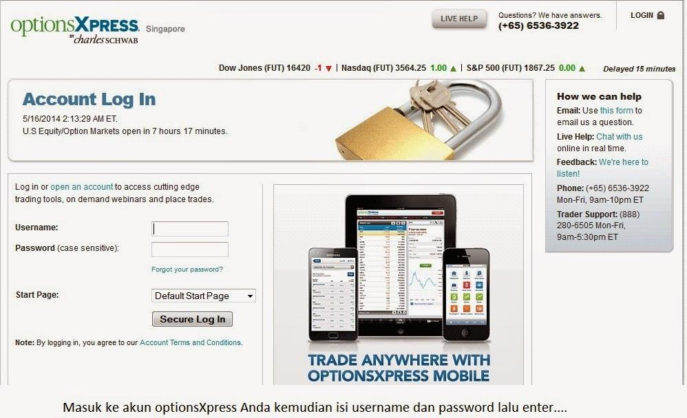 Optionsxpress virtual trading