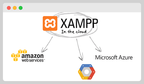 download aplikasi xampp