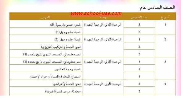 الخطة الفصلية لمادة اللغة العربية للصف  السادس الفصل الدراسى الأول 2019-2020 - مدرسة الامارات