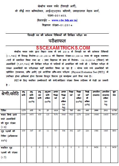 CSBC Bihar Police constable 2014 Result