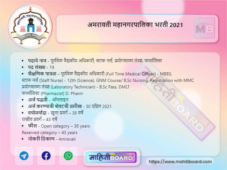 Amravati Mahanagarpalika Recruitment 2021