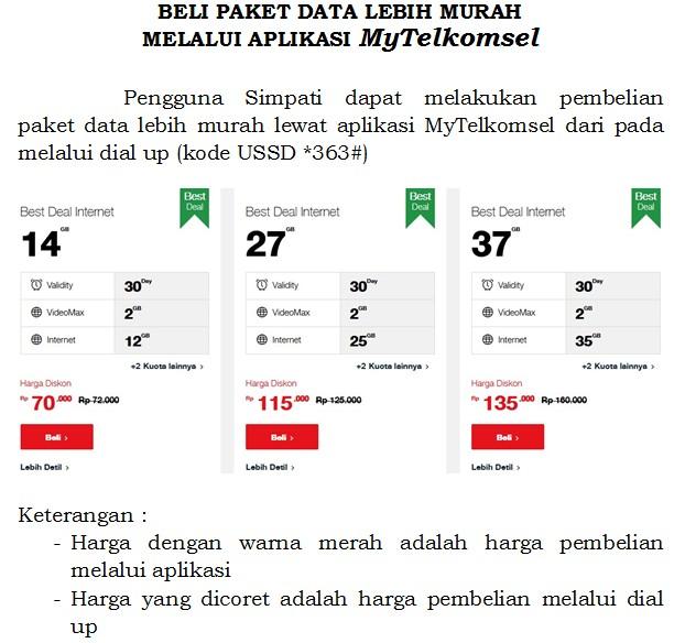 Beli Paket Data Lebih Murah Via Aplikasi Mytelkomsel