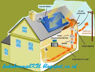 Prinsip kerja solar cell atau panel surya