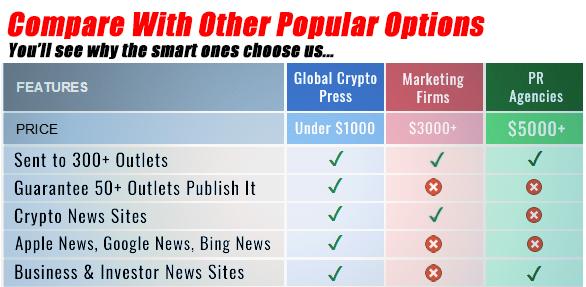 Top Crypto Marketing Comparar
