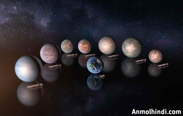 Saurmandal ke bare mein samanya jankari, solar system