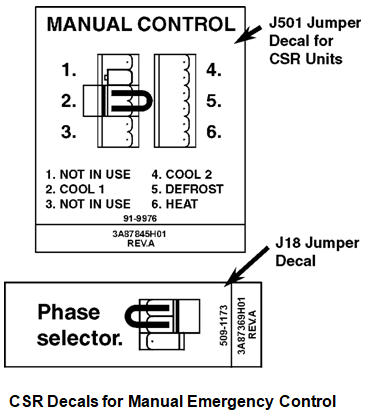Brz EMR Reefer Container: Manual Emergency Mode Operation