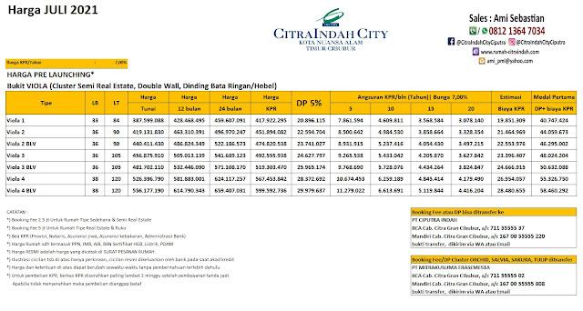 Harga Citra Indah City Juli 2021