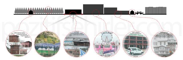 yalova silüeti, silüet, pozitif şehirler, pozitif özellikler