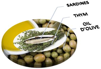 sardine thym  recette vinaigre soins organisme