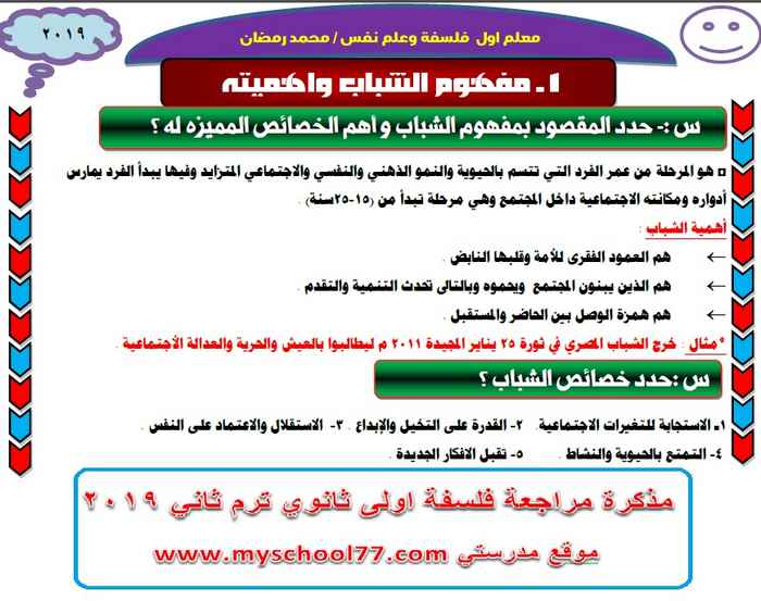 مذكرة مراجعة التربية الوطنية اولى ثانوي ترم ثاني 2019  فى 5 صفحات فقط مستر محمد رمضان
