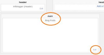 Blogger layout edit post