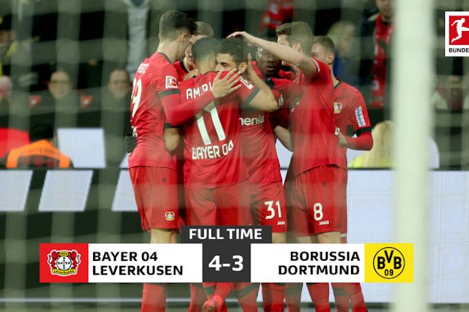 Hasil Lengkap dan Klasemen Bundesliga, Erling Haaland Mandul, Dortmund Kalah