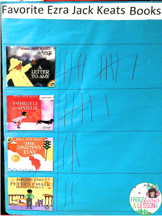 Graphing Activities and Collaborative Learning