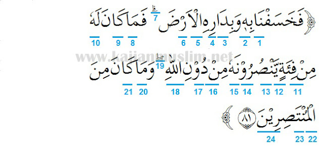 Menjelaskan Hukum Tajwid Ra Dalam Surat Al-Qashash Ayat 81