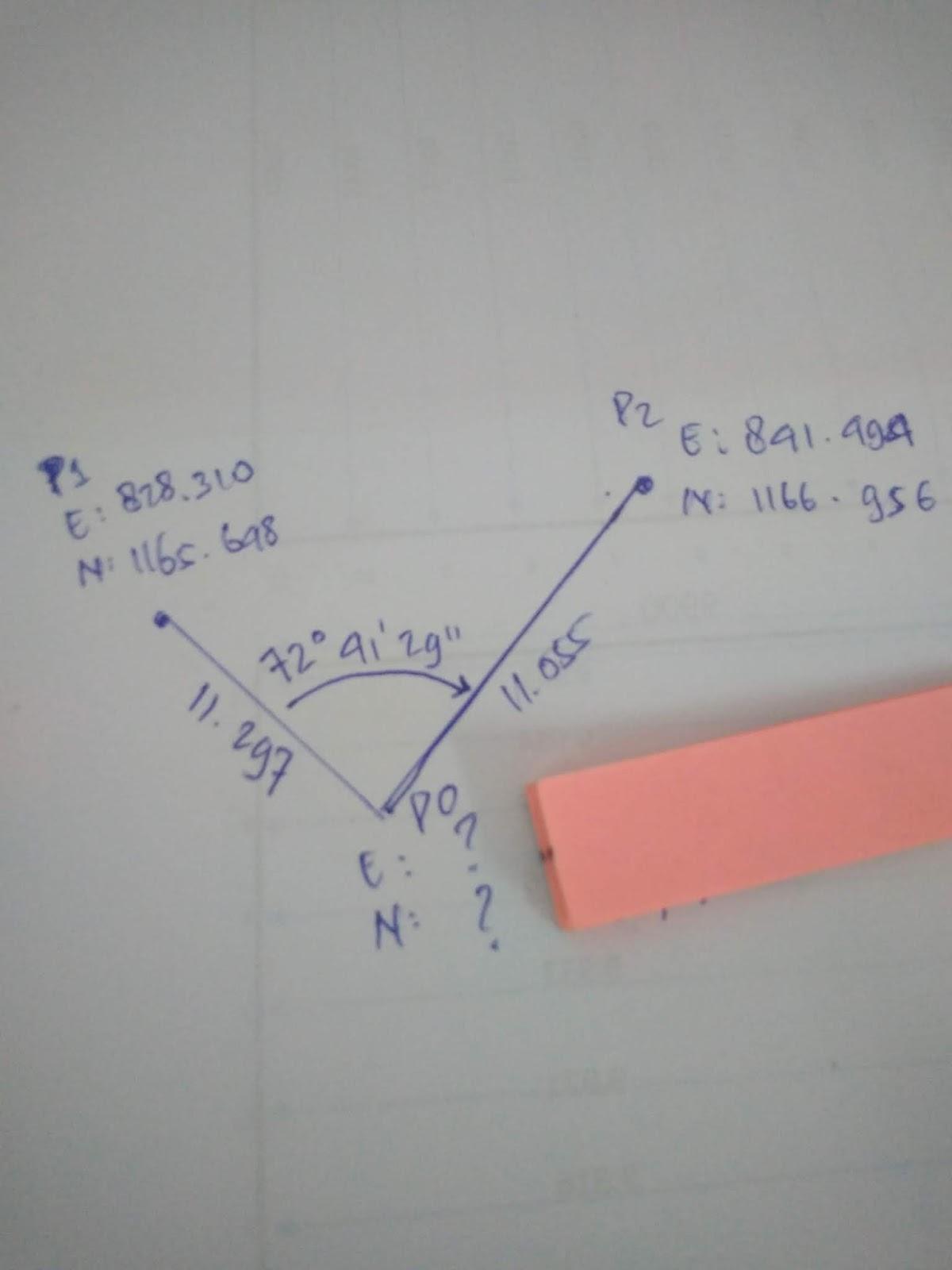 Cara Mengetahui Nilai Koordinat dengan Resection dengan 2 ...