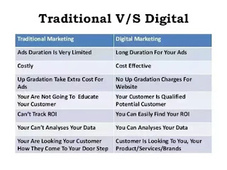 Traditional Marketing Vs Digital Marketing Pic