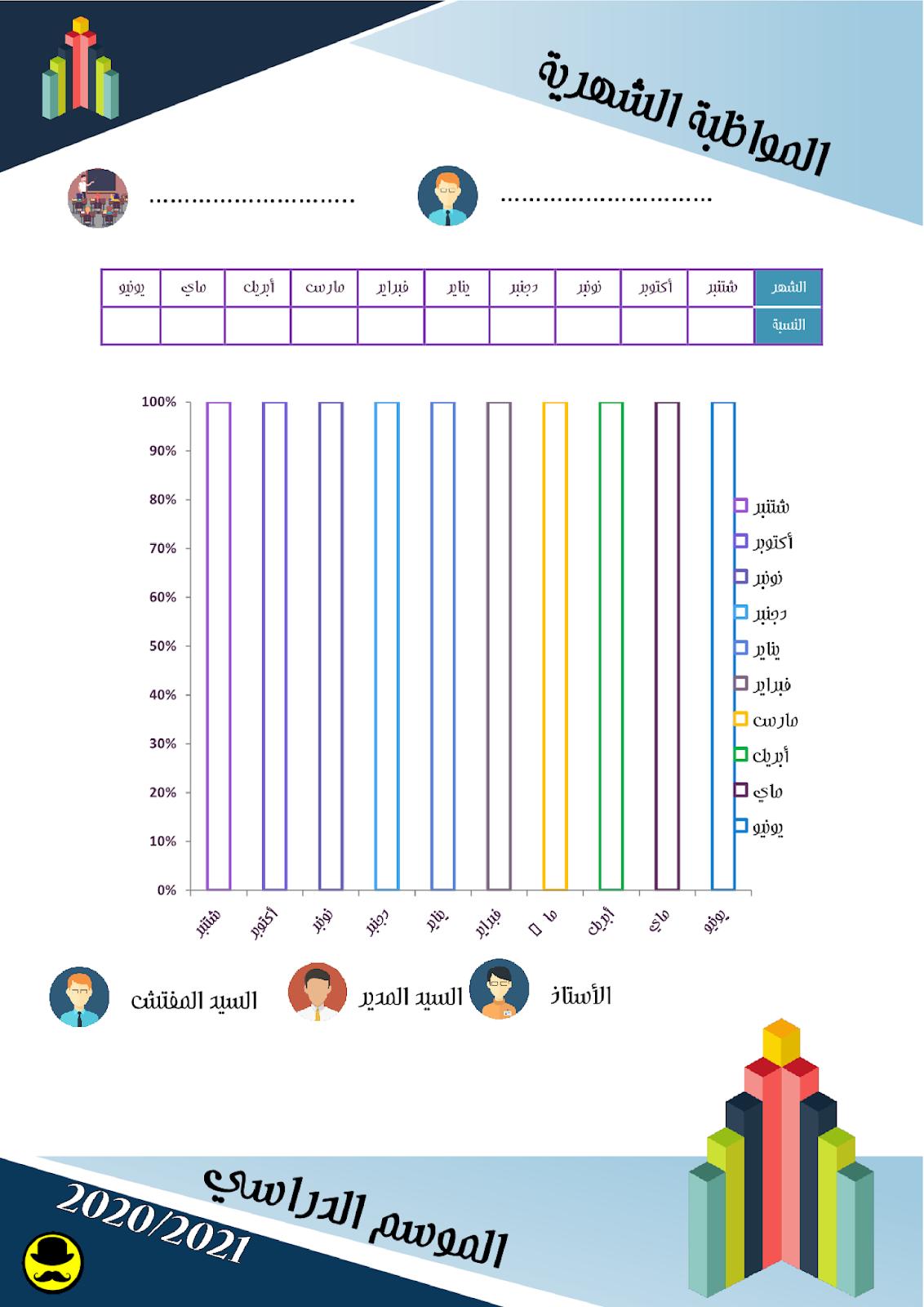 المواظبة الشهرية - الموسم الدراسي 2021/2020