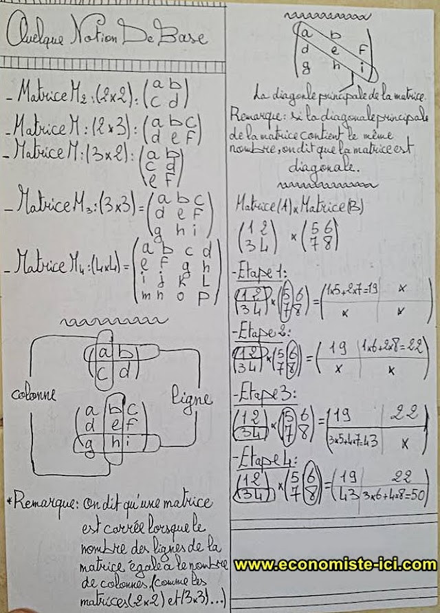 Résumé Algèbre S2