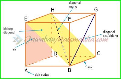 Jawaban Matematika Kelas 5 Halaman 133, 135, 136