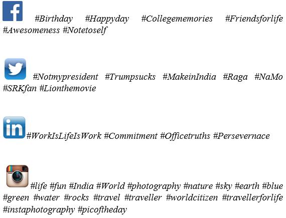 Facets, Social Media, LinkedIn, Facebook, Twitter, Instagram, Hashtags, hashtag