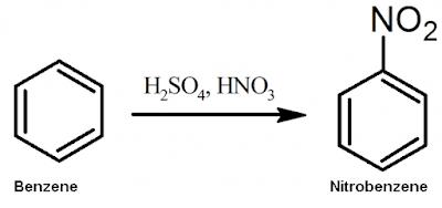Preparation of nitrobenzene