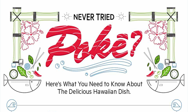 Never Tried Poké? Here's What You Need to Know About the Hawaiian Dish #infographics