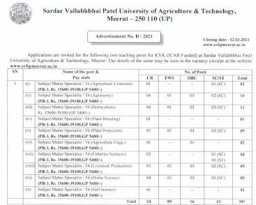 Subject Matter Specialist In Sardar Vallabhbhai Patel University Meerut UP
