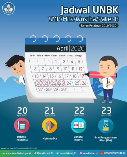 gambar jadwal unbk smp tahun 2020
