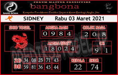 Prediksi Bangbona Sydney Rabu 03 Maret 2021