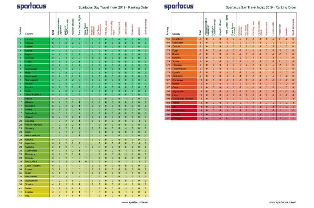 lgbt travel index