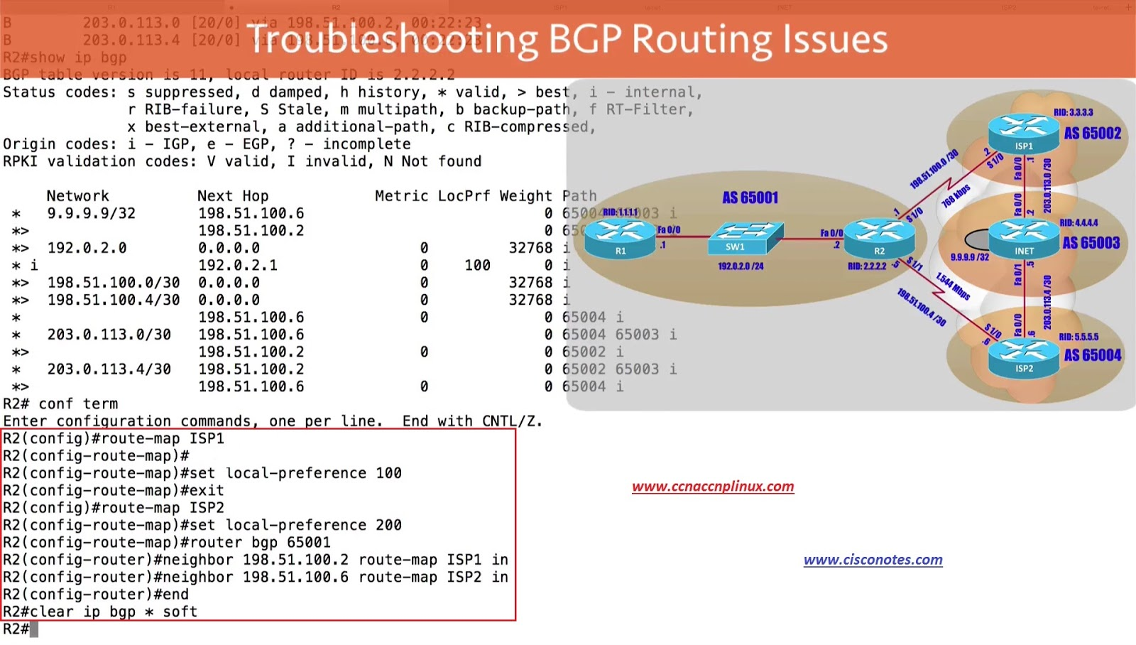 TroubleShooting BGP Routing Issues | Best Cisco CCNA CCNP and Linux