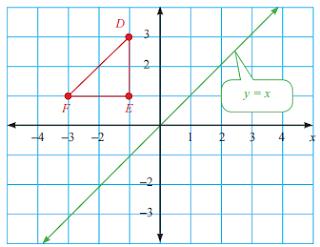 segitiga DEF