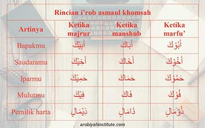asma'ul khomsah