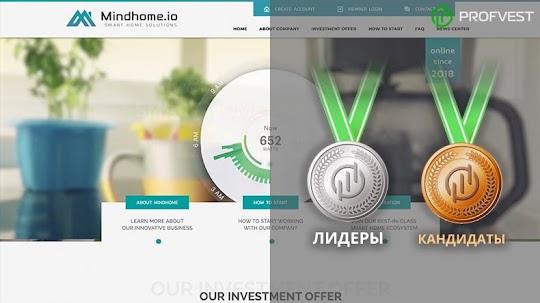 Лидеры: Mindhome – 20% чистой прибыли и страховка в 500$!
