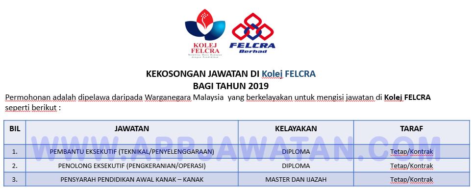 Jawatan Kosong Terkini Di Kolej Felcra Appjawatan Malaysia