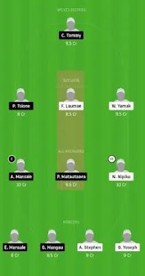 MTB vs IS Dream11 team prediction | VANUATU T10 2020
