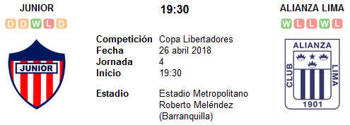 Junior vs Alianza Lima en VIVO