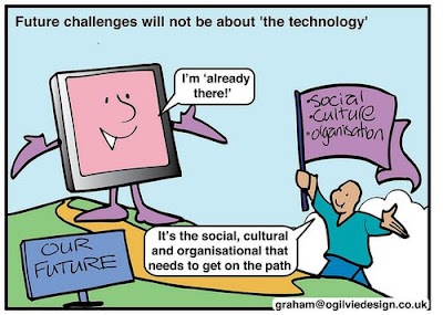 Challenges in ICT