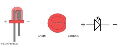 Schematic symbol of LED